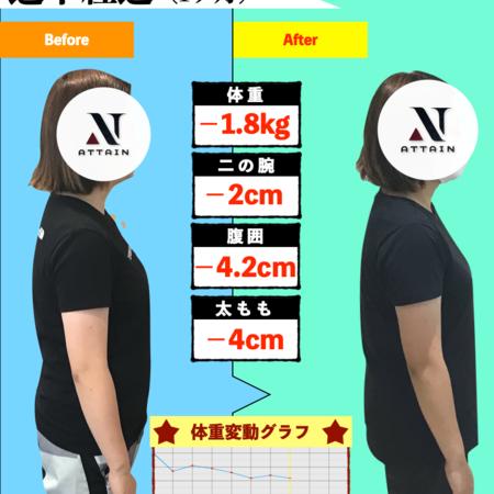 <女性会員(週2回トレーニング実施)>